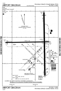 KTIX Diagram